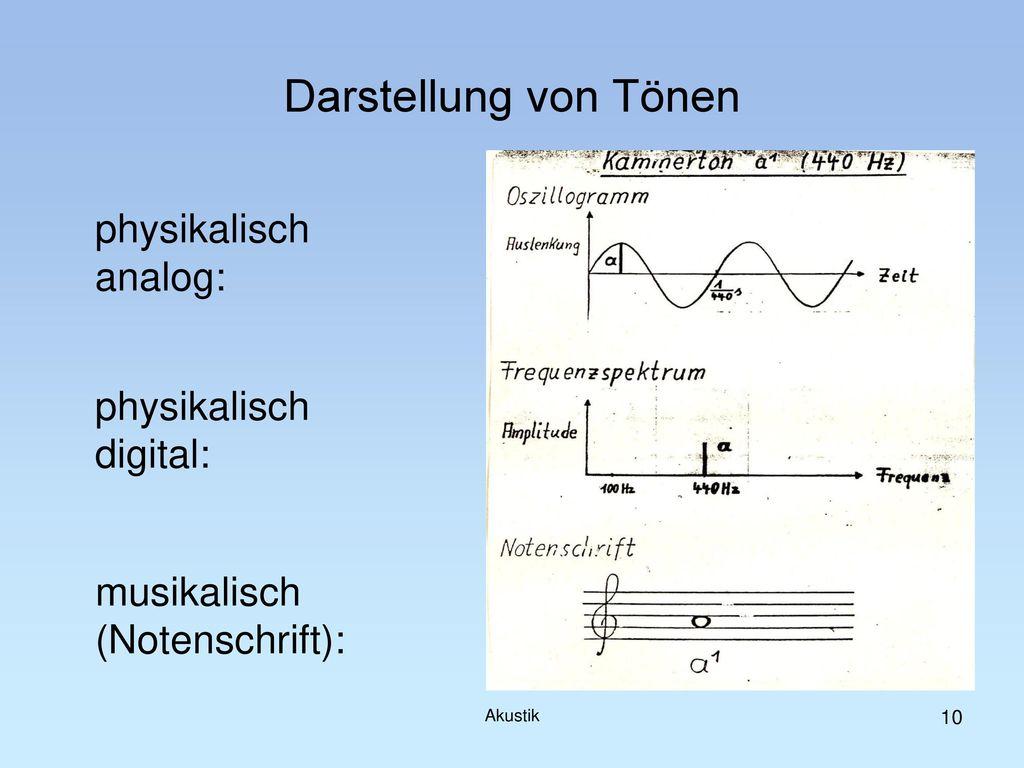 Darstellung von Tönen physikalisch analog: physikalisch digital: