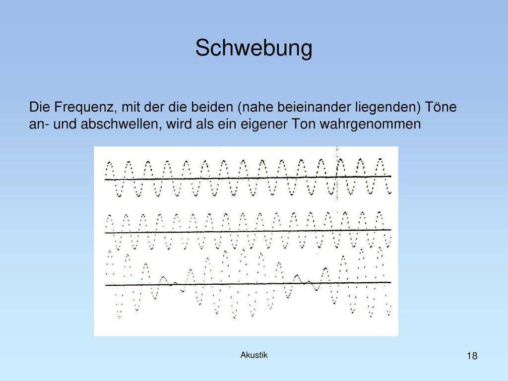 Schwebung Die Frequenz, mit der die beiden (nahe beieinander liegenden) Töne. an- und abschwellen, wird als ein eigener Ton wahrgenommen.