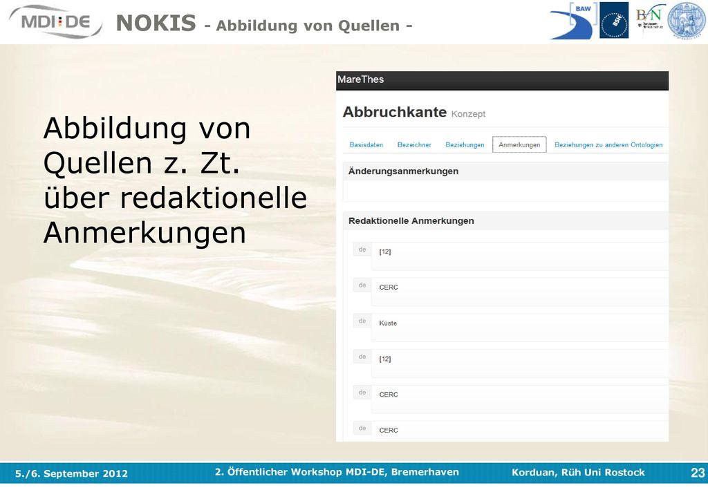 NOKIS - Abbildung von Quellen -