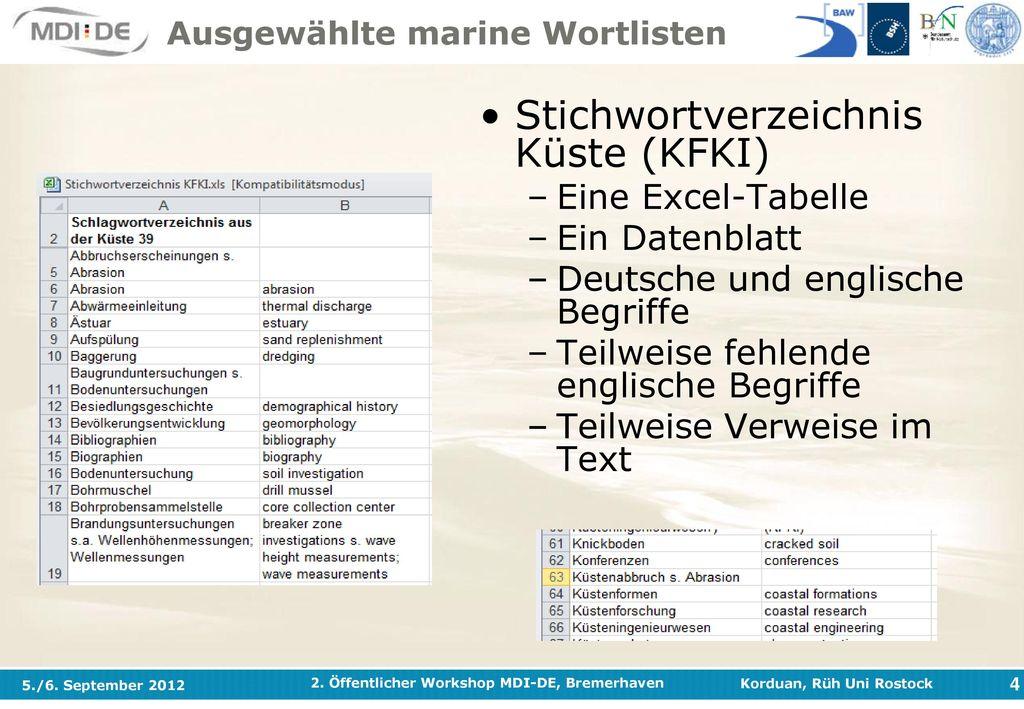 Ausgewählte marine Wortlisten