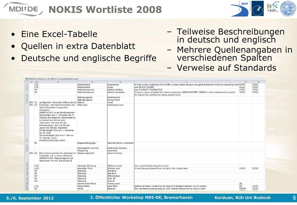 NOKIS Wortliste 2008 Eine Excel-Tabelle
