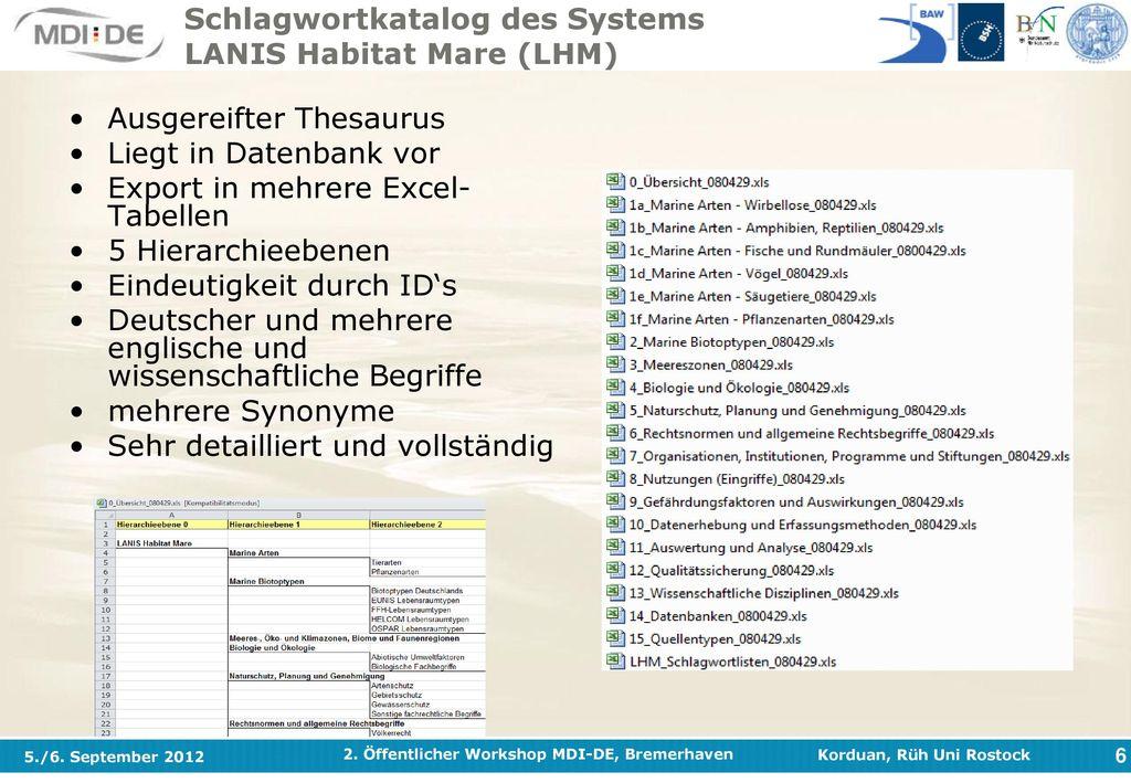 Schlagwortkatalog des Systems LANIS Habitat Mare (LHM)