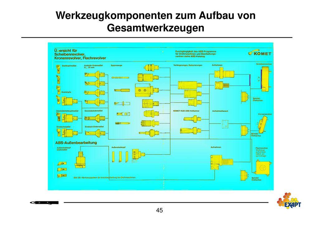 Automatischer Schachtelplan