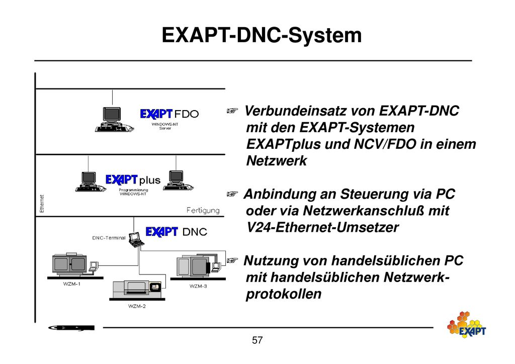 EXAPT-NC-Editor mit Simulation auf 3D - Solid-Basis (Betaversion)