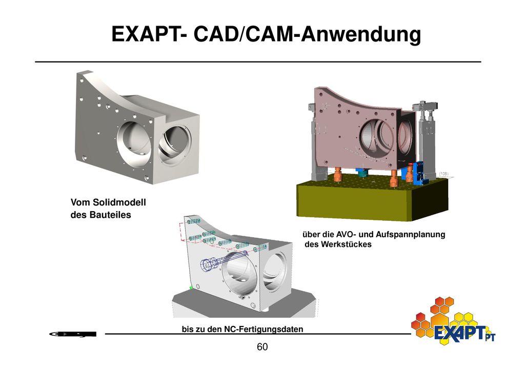 Integriertes EXAPT-DNC-FDO-System