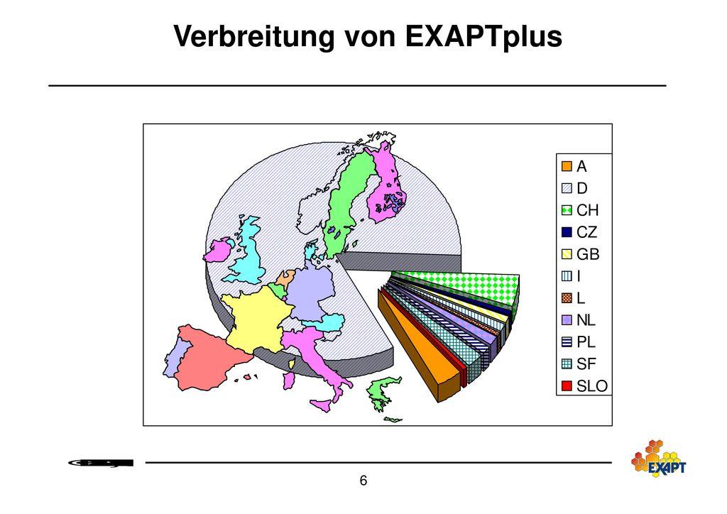 Verbreitung von EXAPTplus