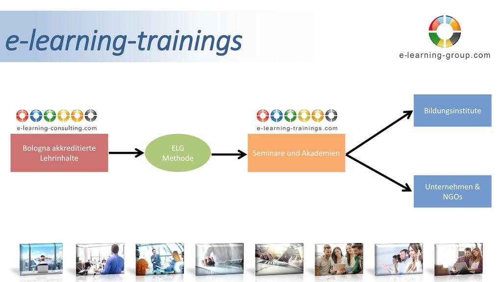 e-learning-trainings