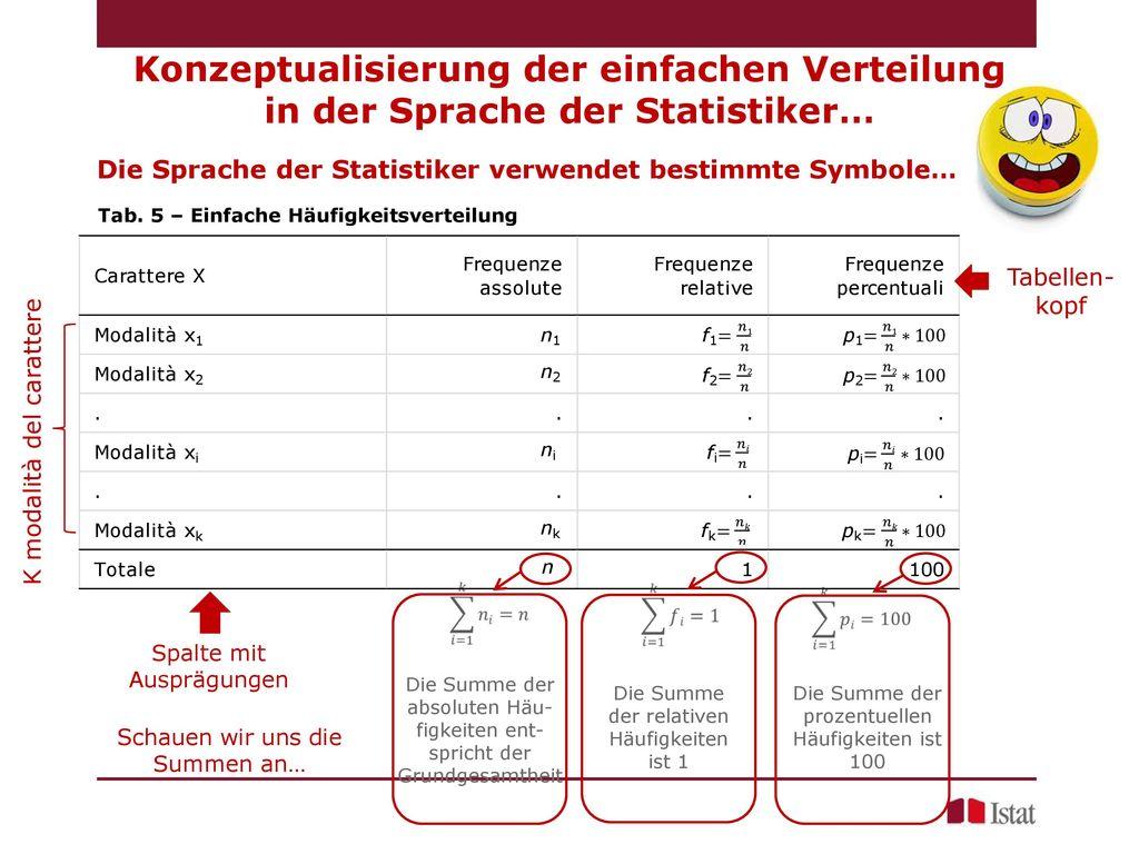 Konzeptualisierung der einfachen Verteilung in der Sprache der Statistiker…