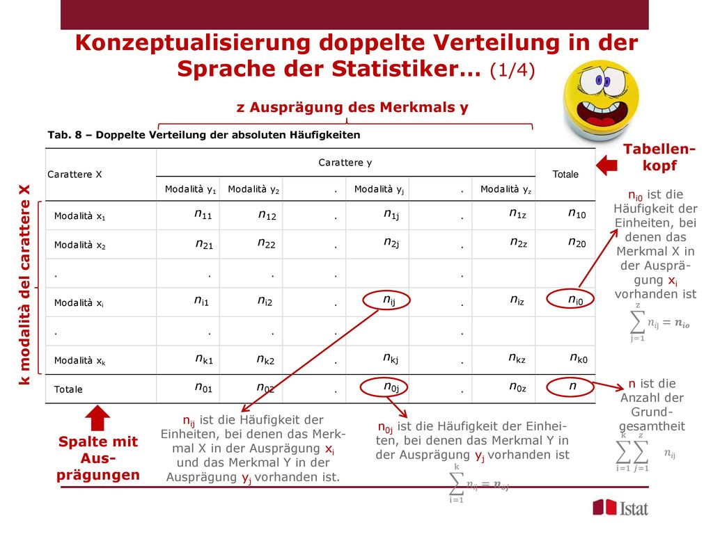 Konzeptualisierung doppelte Verteilung in der Sprache der Statistiker… (1/4)