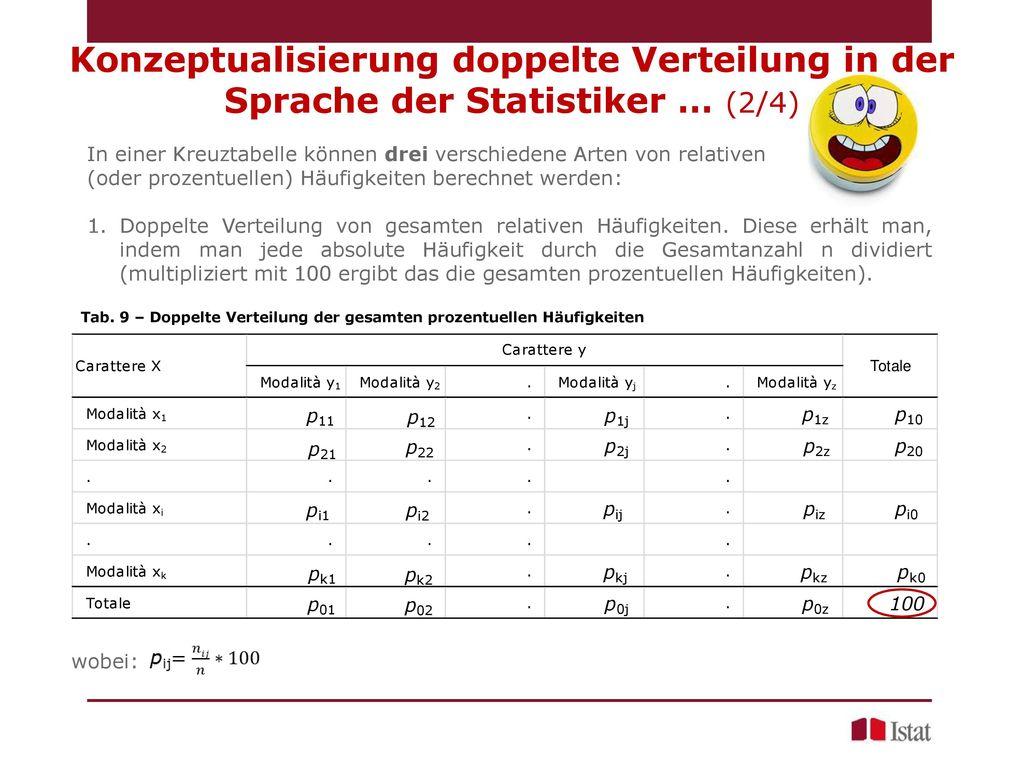 Konzeptualisierung doppelte Verteilung in der Sprache der Statistiker … (2/4)