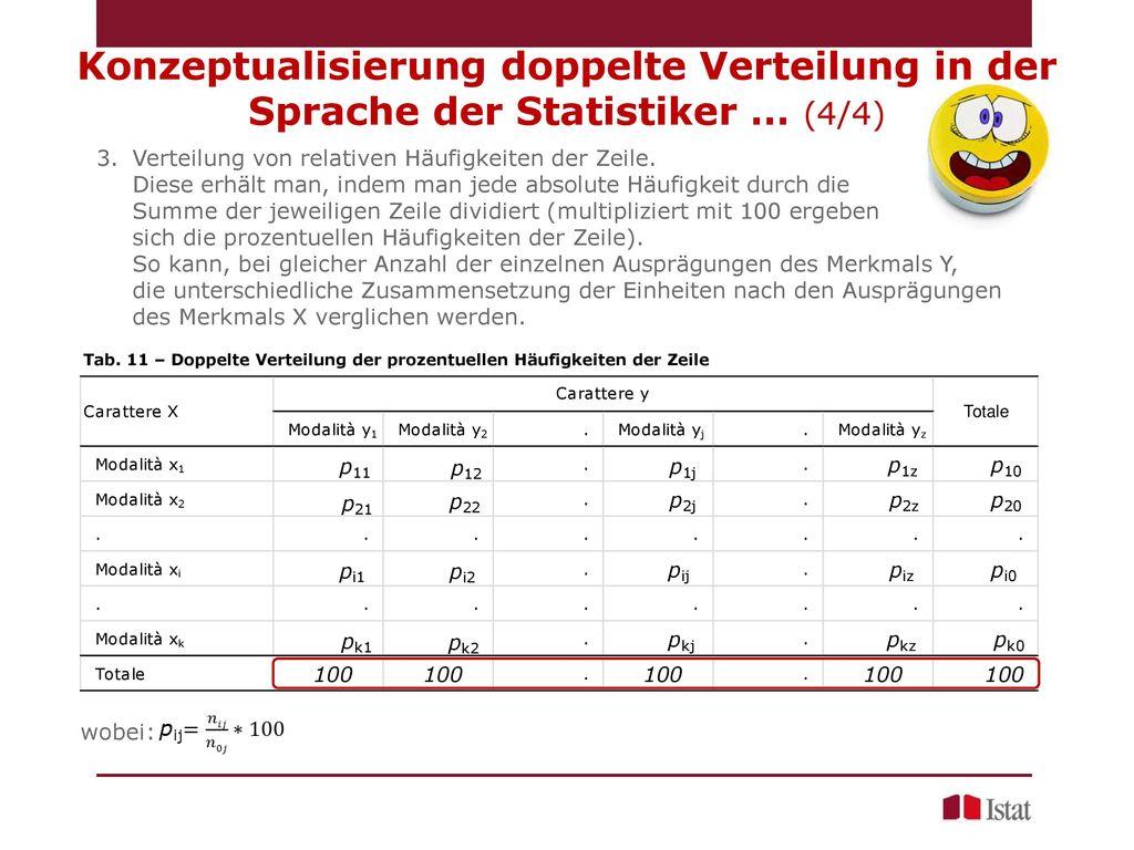 Konzeptualisierung doppelte Verteilung in der Sprache der Statistiker … (4/4)