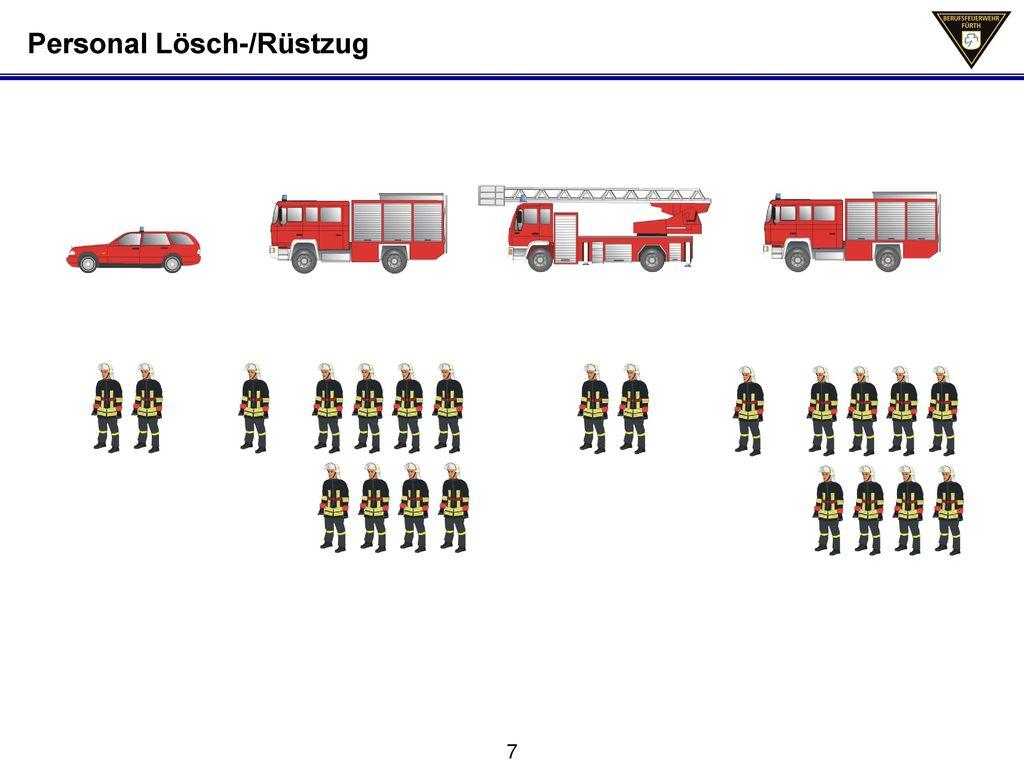 Personal Lösch-/Rüstzug
