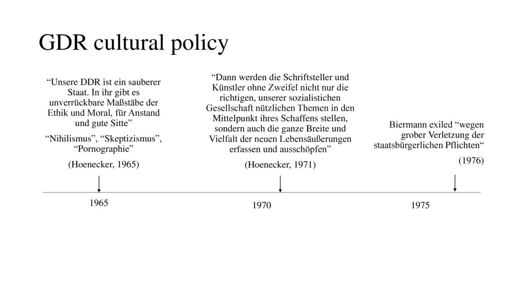 GDR cultural policy