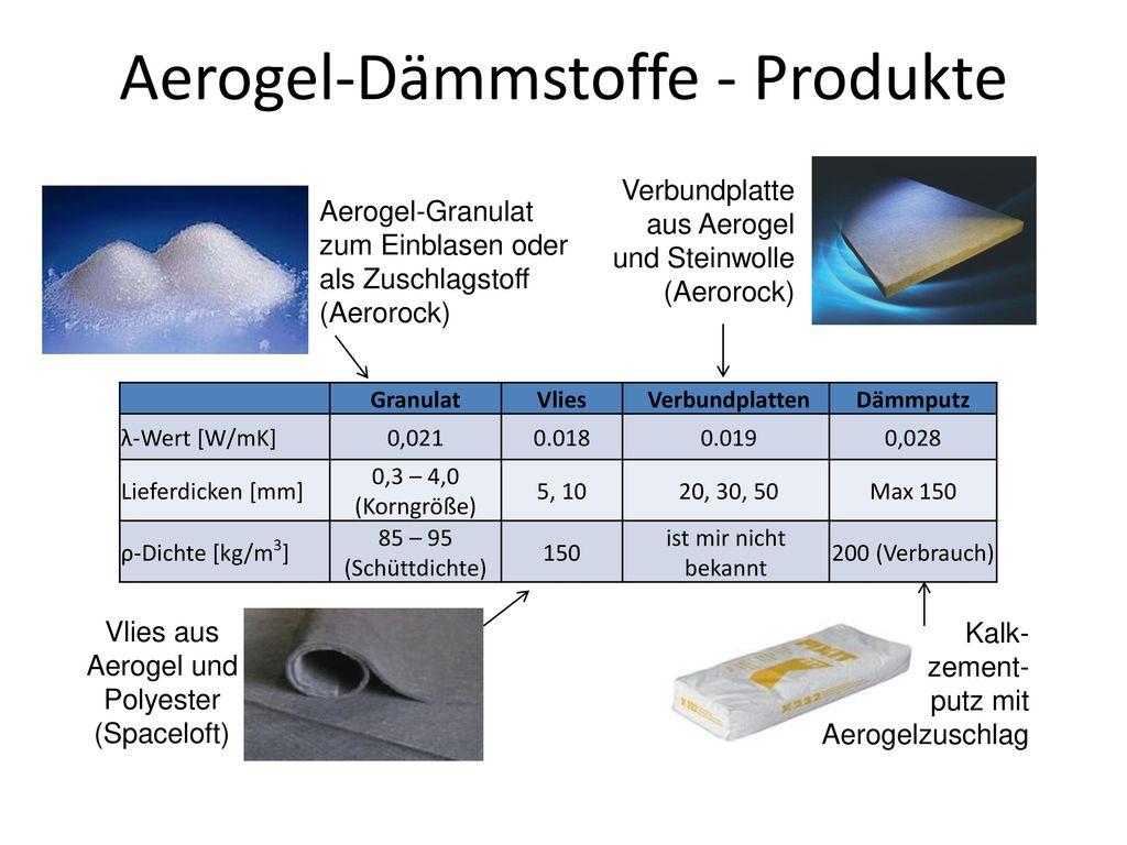 Aerogel-Dämmstoffe - Produkte