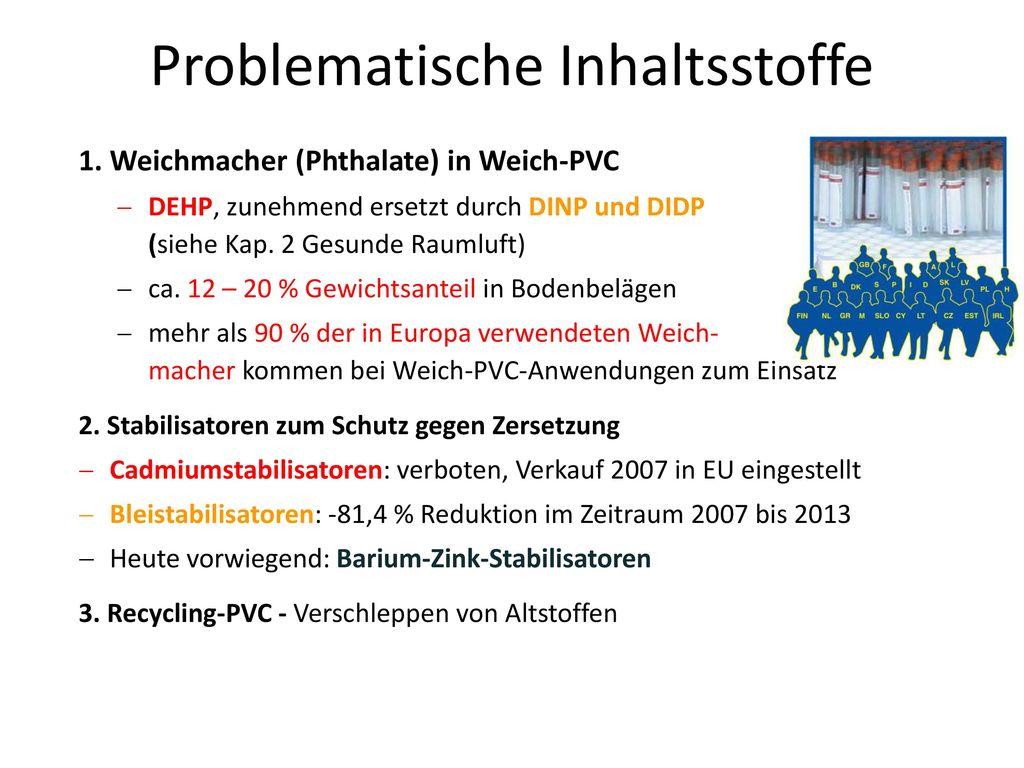 Einschub: Polyvinylchlorid (PVC)