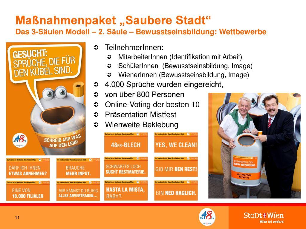"Maßnahmenpaket ""Saubere Stadt"