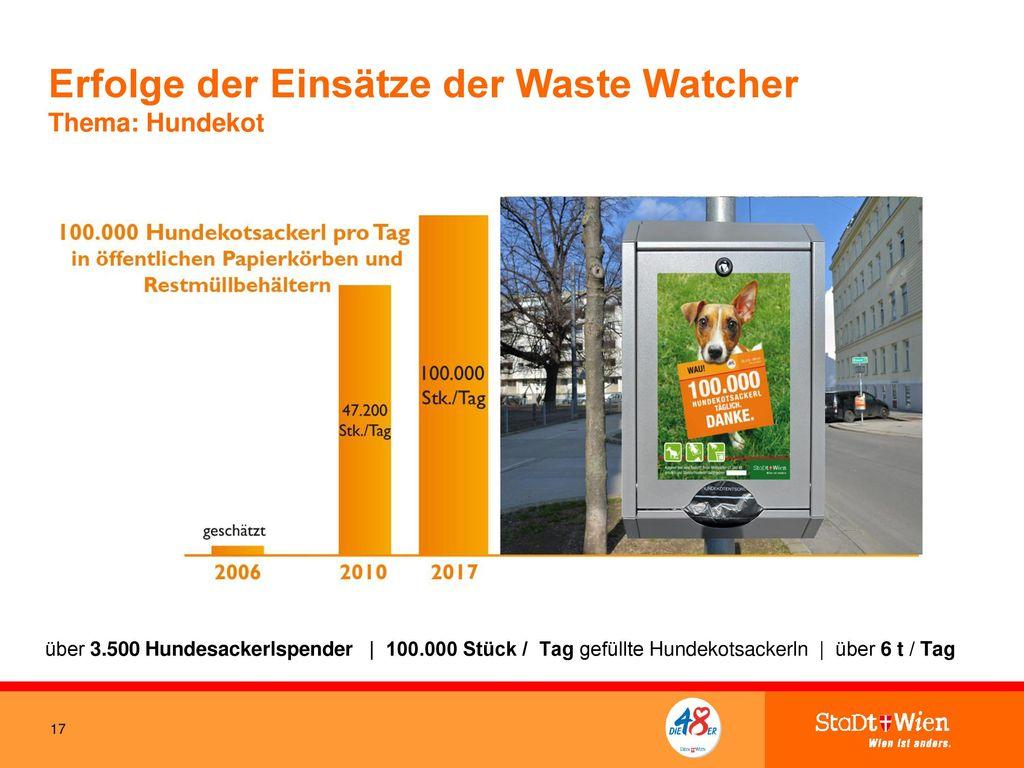 Erfolge der Einsätze der Waste Watcher