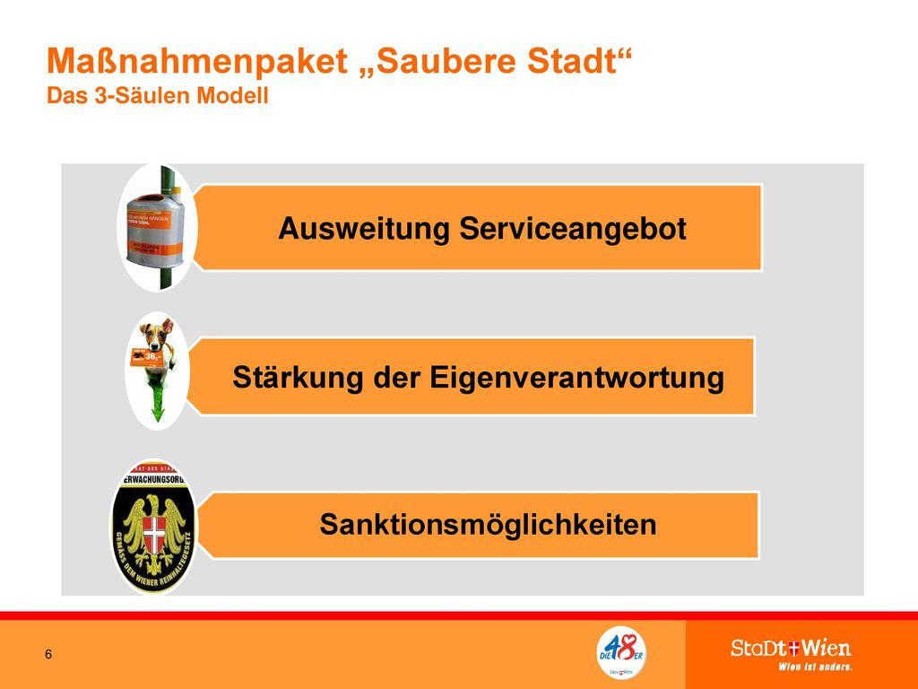 """Maßnahmenpaket """"Saubere Stadt Das 3-Säulen Modell"""