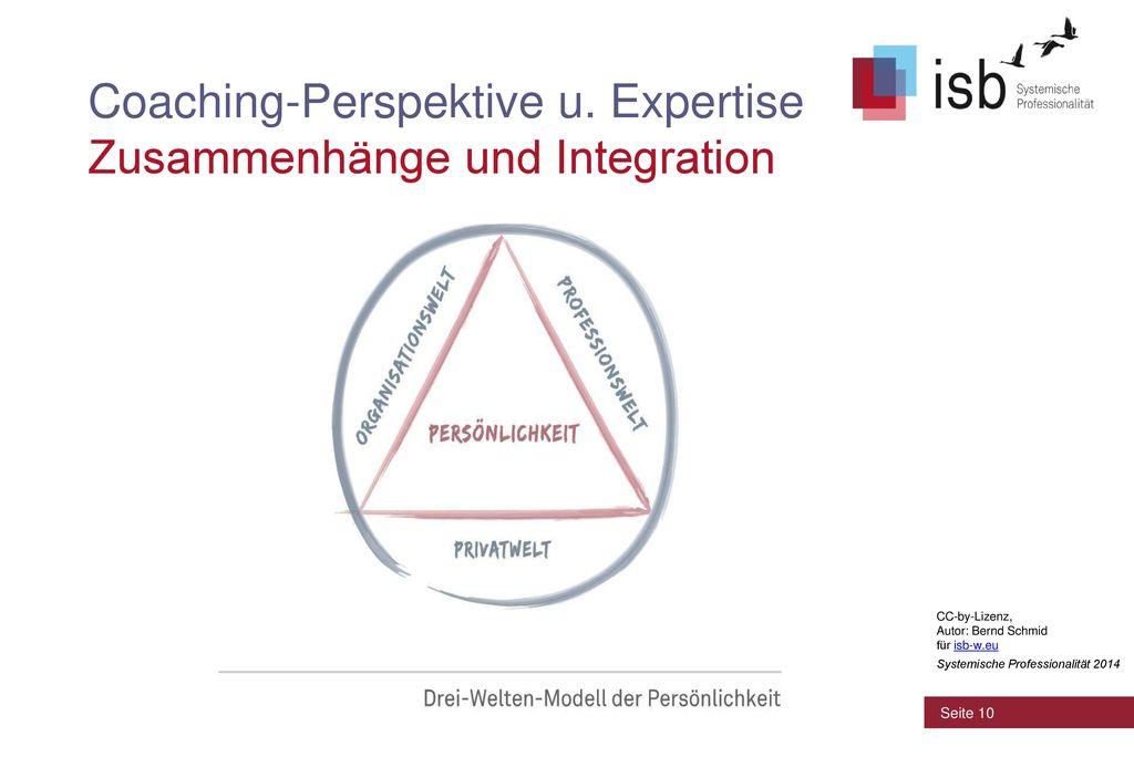 Coaching-Perspektive u. Expertise Zusammenhänge und Integration