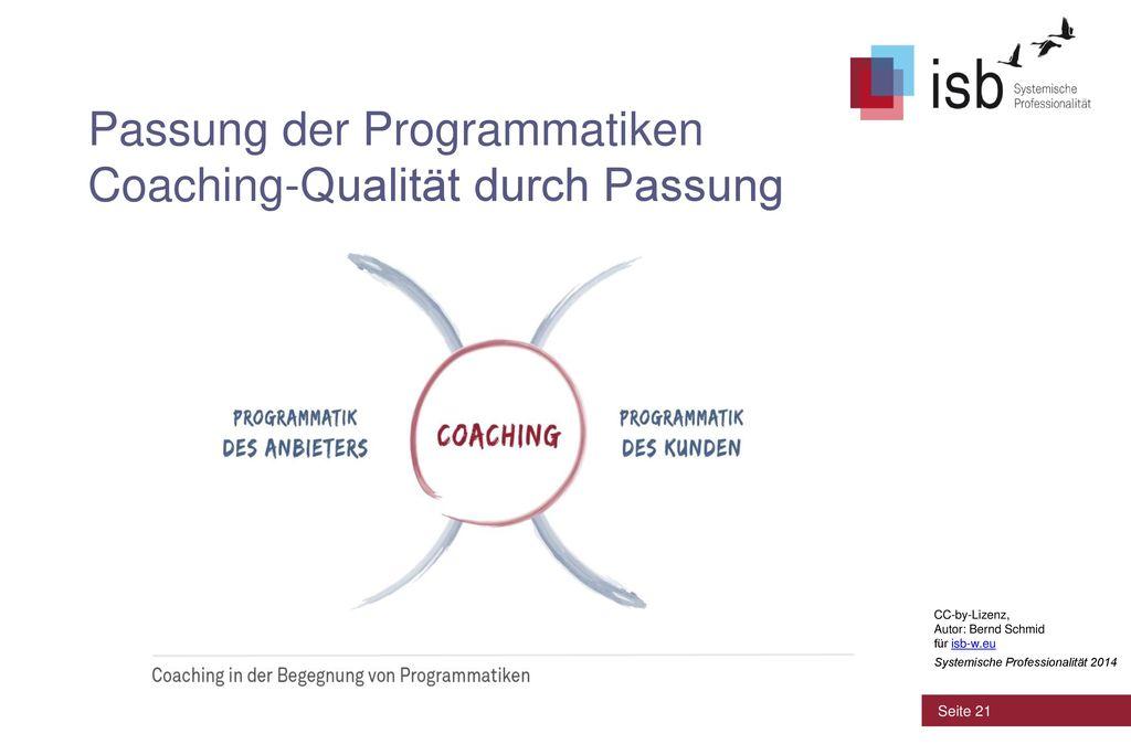 Passung der Programmatiken Coaching-Qualität durch Passung