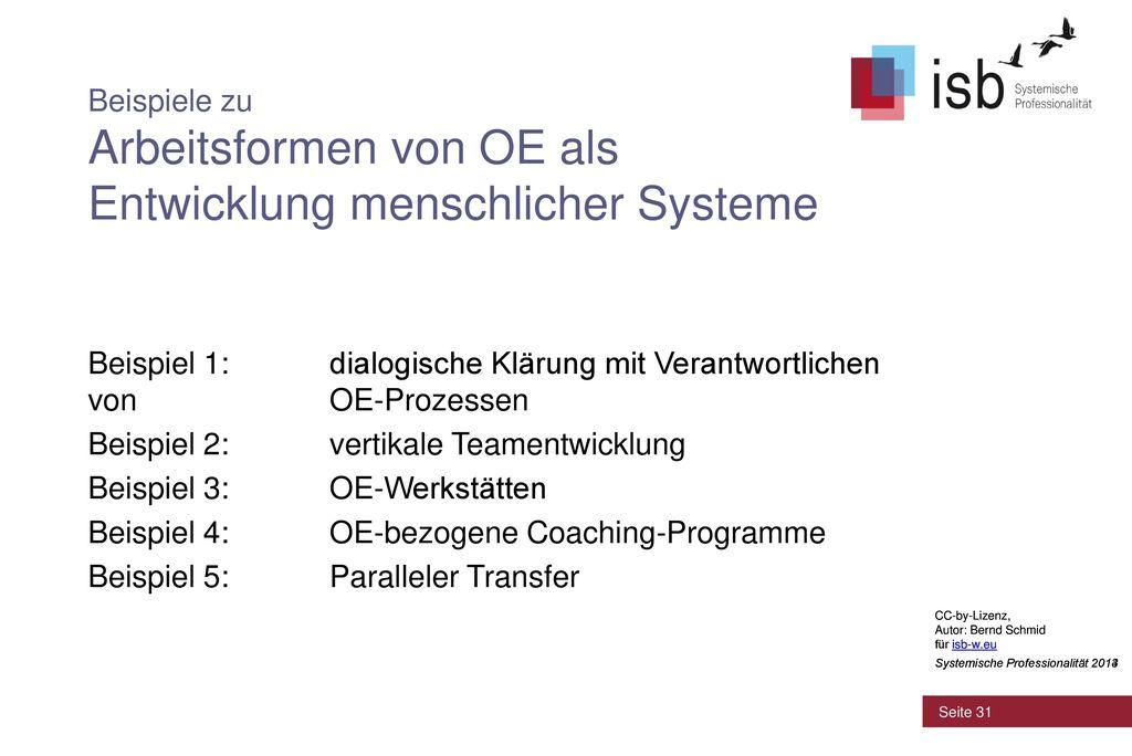 Beispiele zu Arbeitsformen von OE als Entwicklung menschlicher Systeme