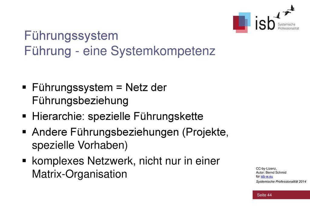 Führungssystem Führung - eine Systemkompetenz
