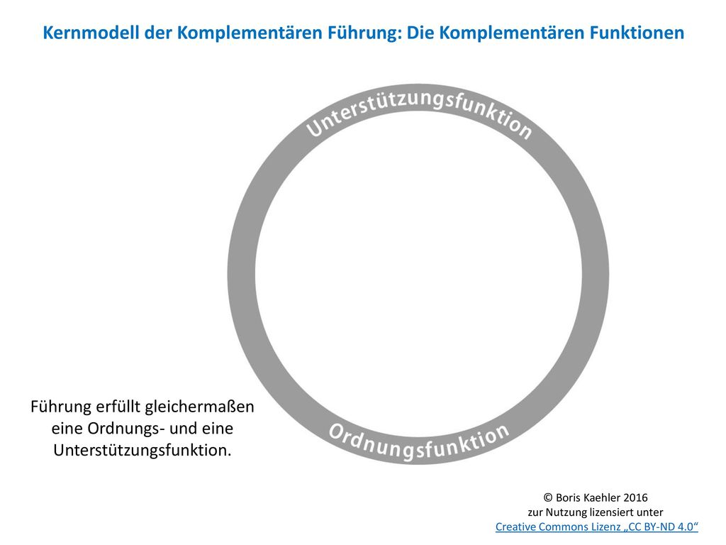 Kernmodell der Komplementären Führung: Die Komplementären Funktionen