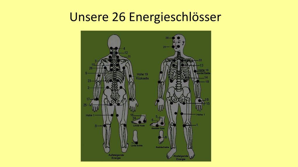 Unsere 26 Energieschlösser
