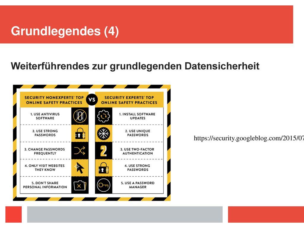 Grundlegendes (4) Weiterführendes zur grundlegenden Datensicherheit