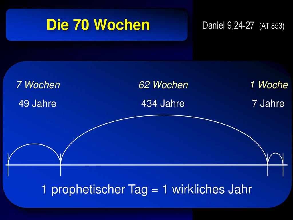 1 prophetischer Tag = 1 wirkliches Jahr