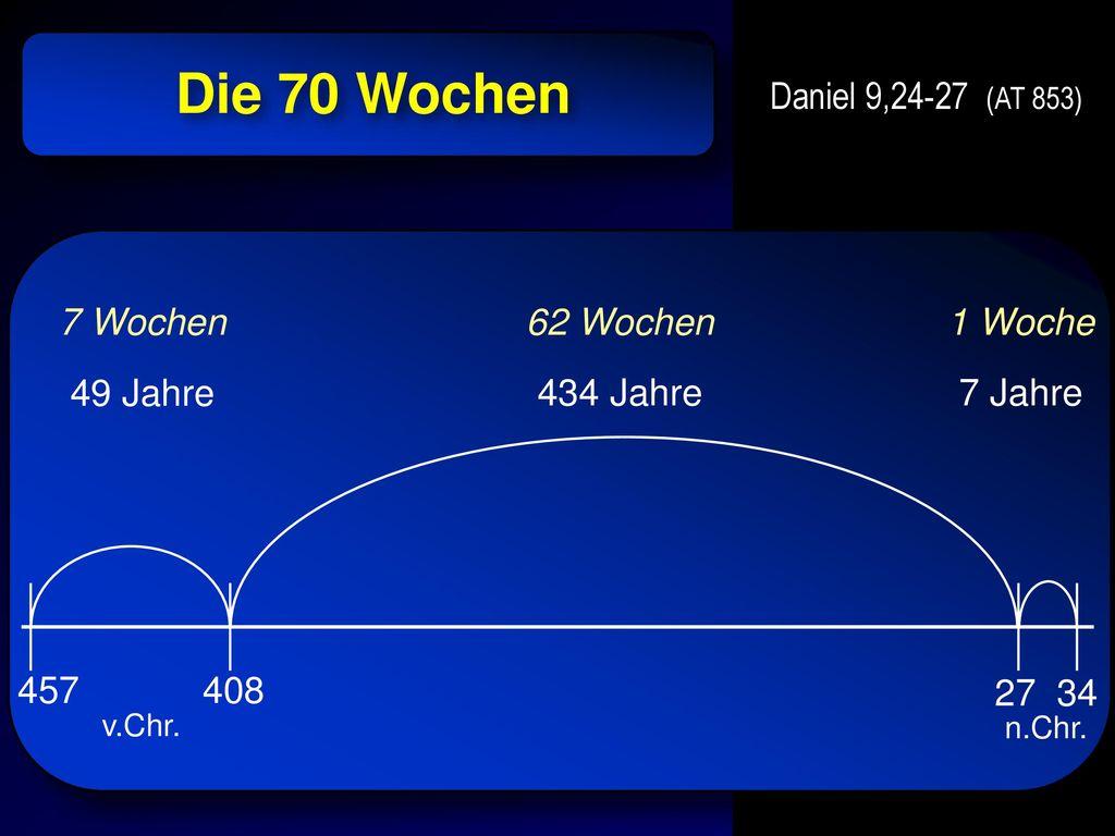 Die 70 Wochen Daniel 9,24-27 (AT 853) 7 Wochen 62 Wochen 1 Woche