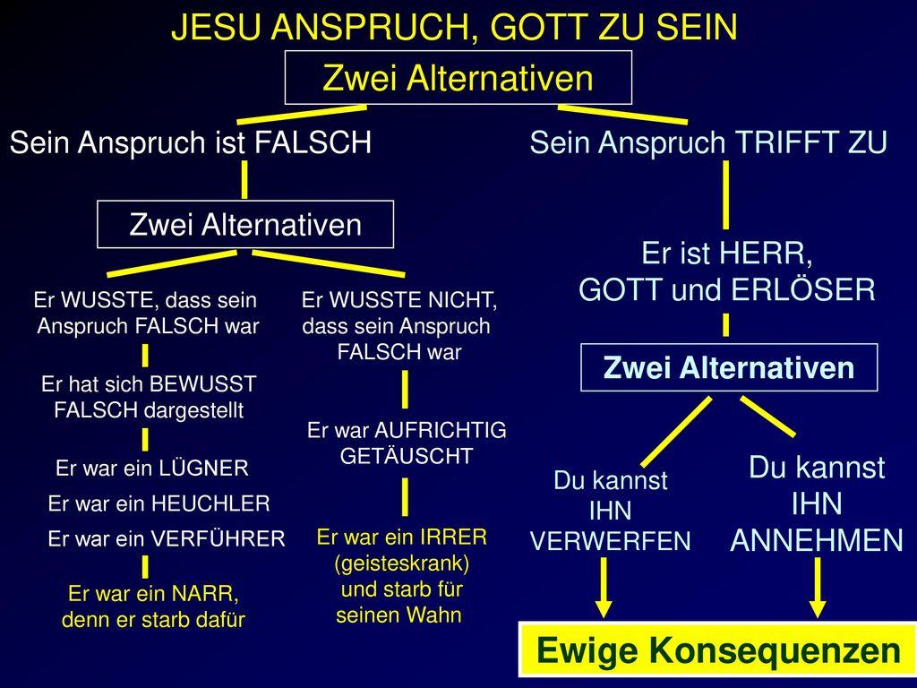 JESU ANSPRUCH, GOTT ZU SEIN Zwei Alternativen