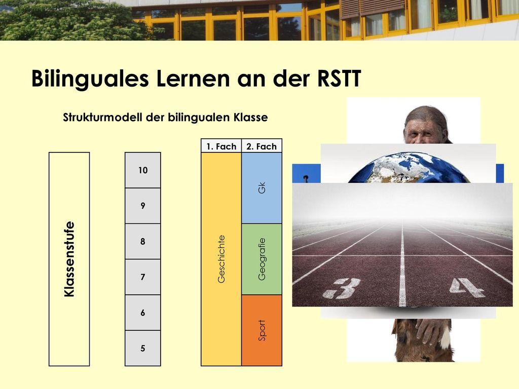 Strukturmodell der bilingualen Klasse