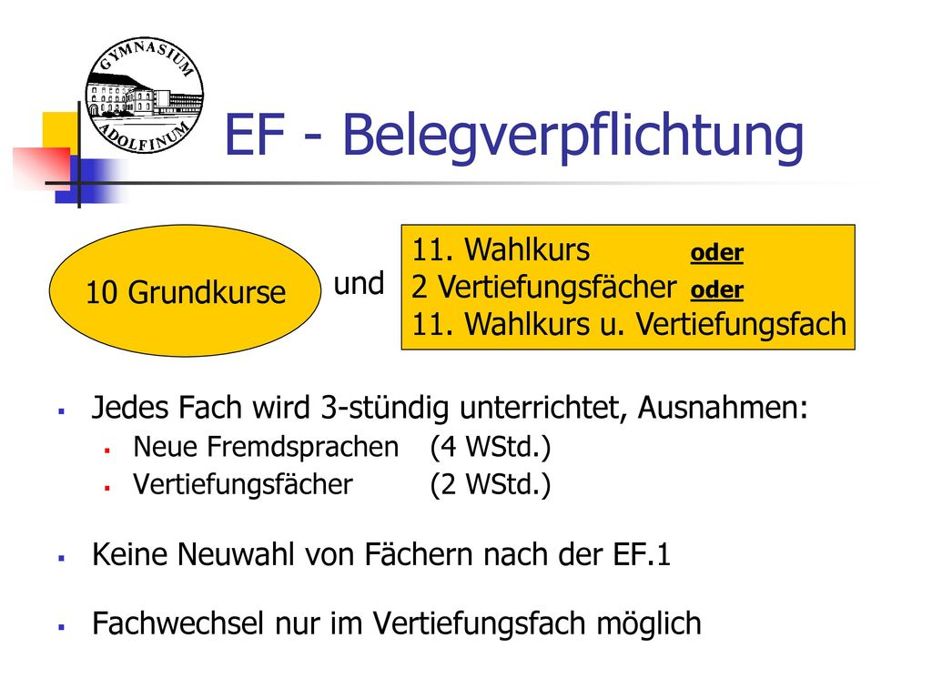 EF - Belegverpflichtung
