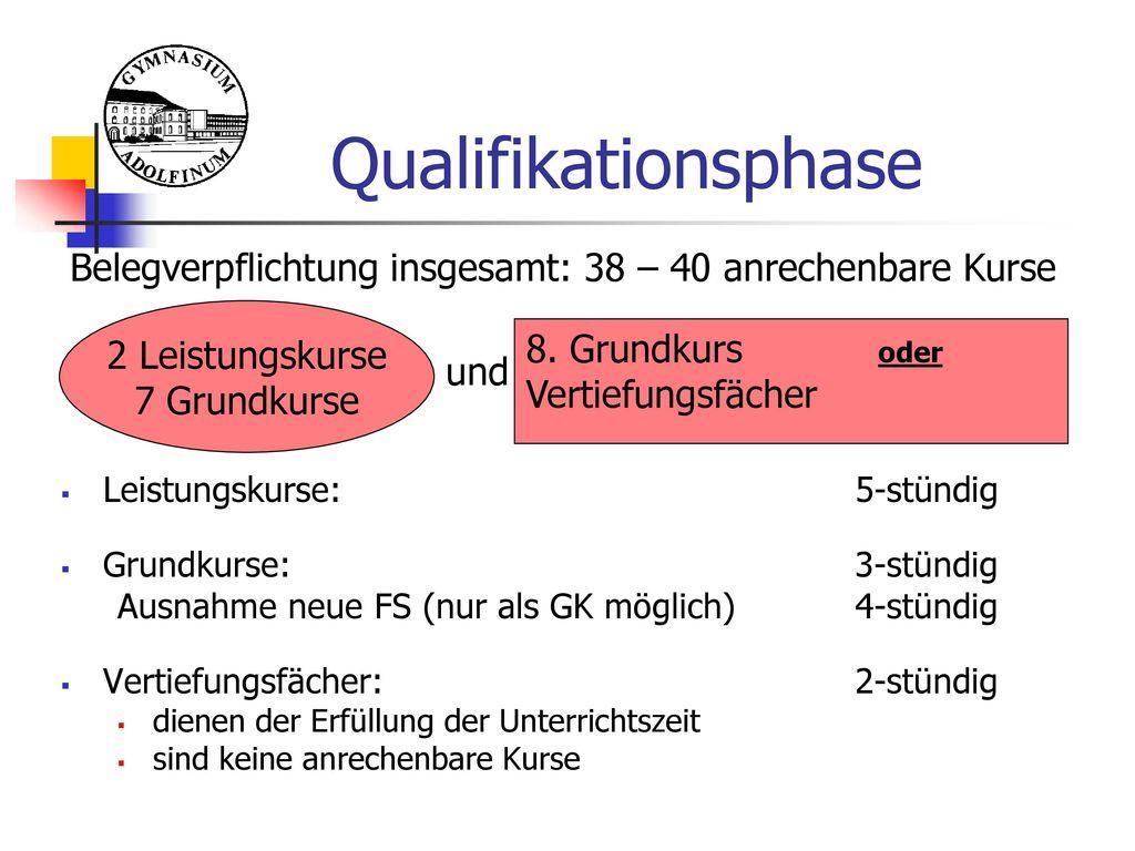 Belegverpflichtung insgesamt: 38 – 40 anrechenbare Kurse