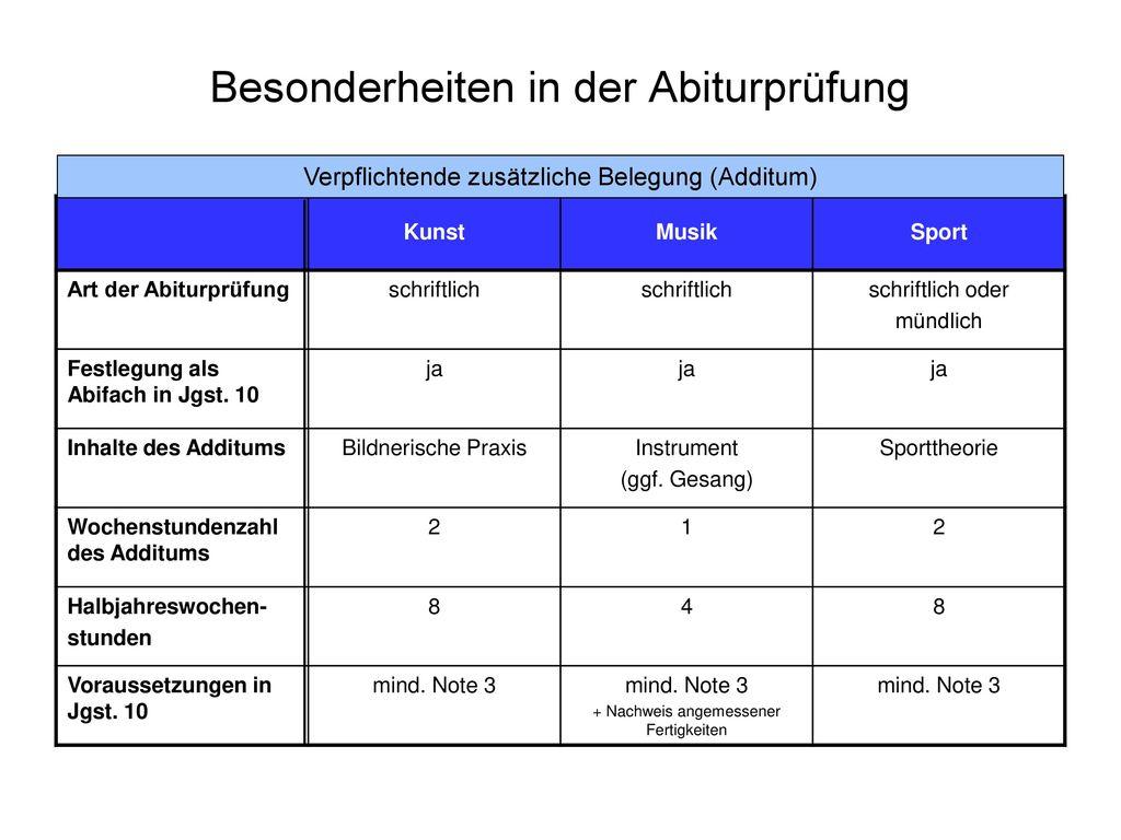 Besonderheiten in der Abiturprüfung
