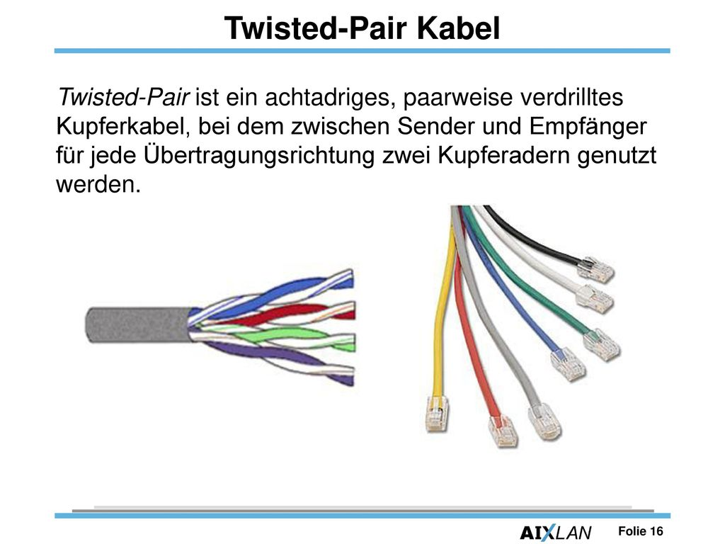 Twisted-Pair Kabel