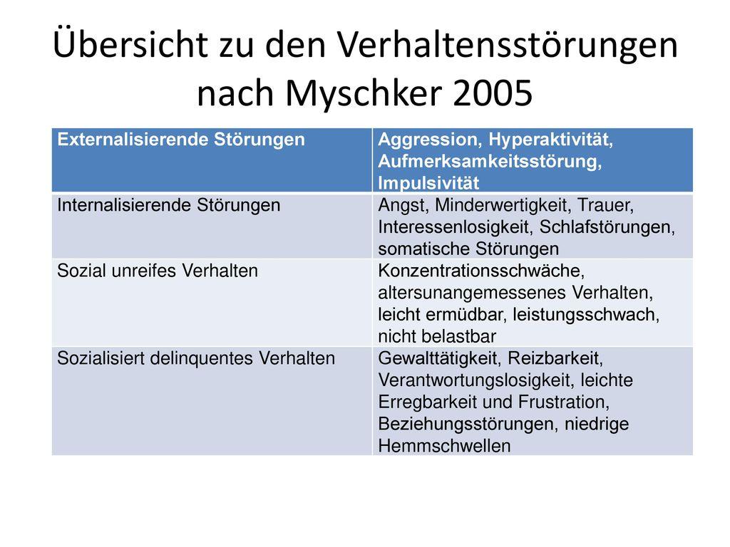 Übersicht zu den Verhaltensstörungen nach Myschker 2005