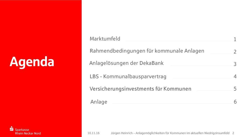 Agenda Marktumfeld 1 Rahmendbedingungen für kommunale Anlagen 2