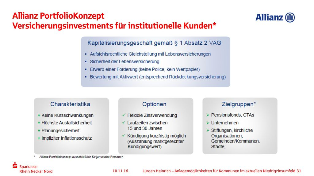 Allianz PortfolioKonzept Versicherungsinvestments für institutionelle Kunden*