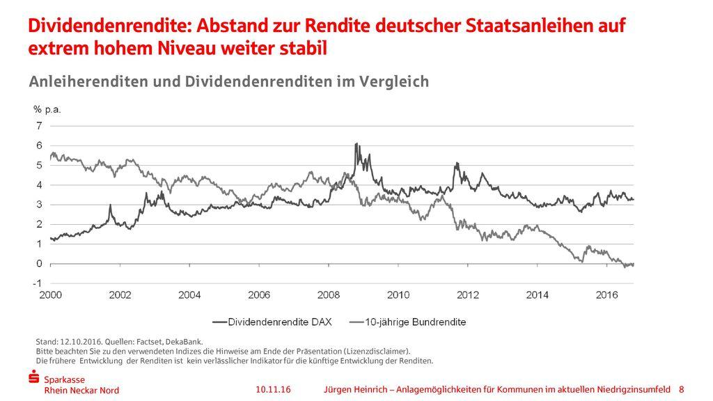 Dividendenrendite: Abstand zur Rendite deutscher Staatsanleihen auf extrem hohem Niveau weiter stabil