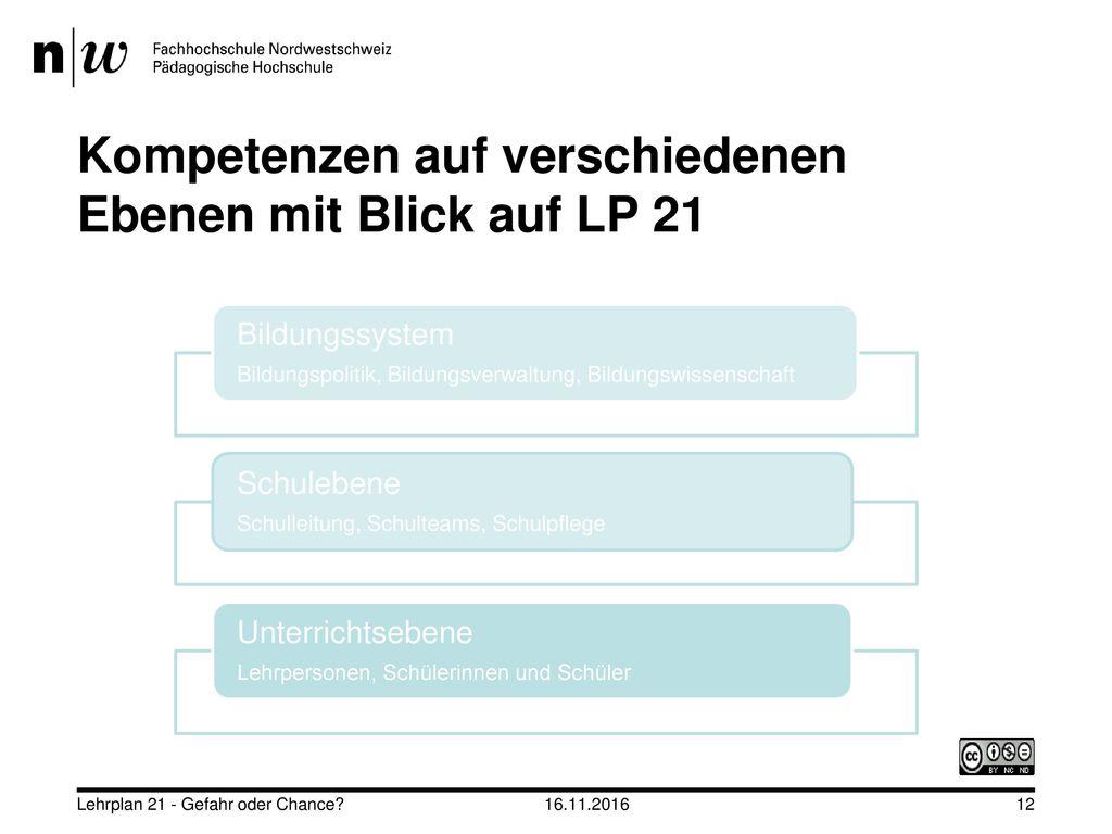 Kompetenzen auf verschiedenen Ebenen mit Blick auf LP 21