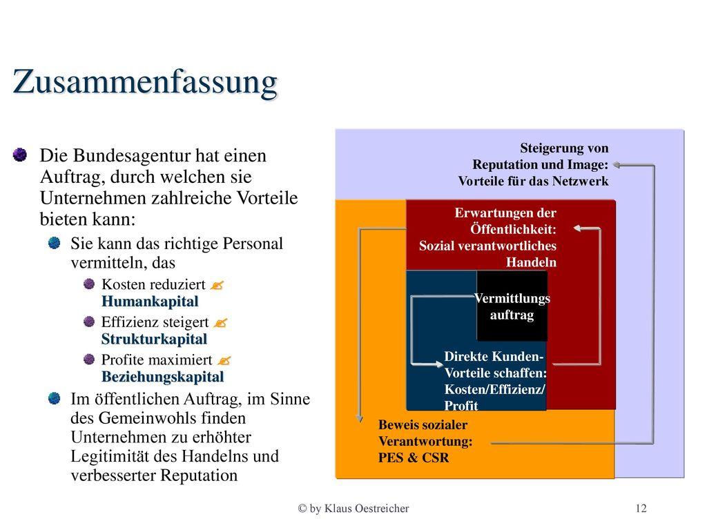 Zusammenfassung Vermittlungs. auftrag. Direkte Kunden- Vorteile schaffen: Kosten/Effizienz/ Profit.