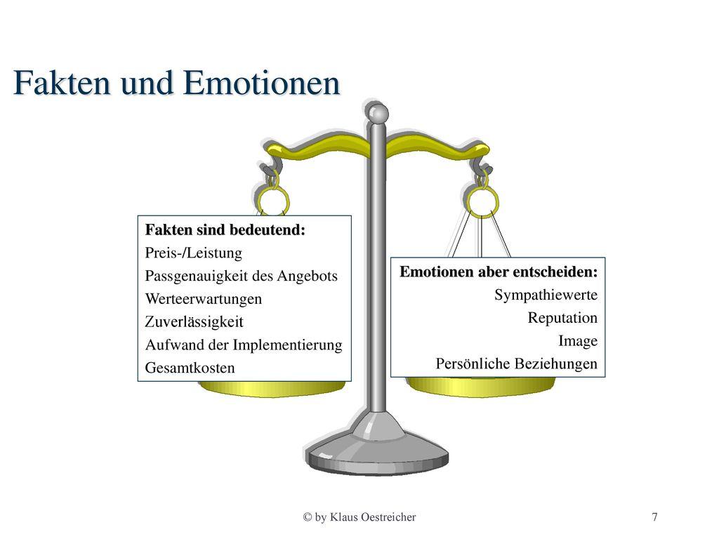 Fakten und Emotionen Fakten sind bedeutend: Preis-/Leistung