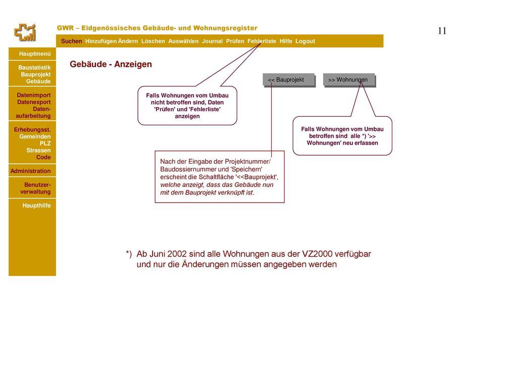 GWR – Eidgenössisches Gebäude- und Wohnungsregister