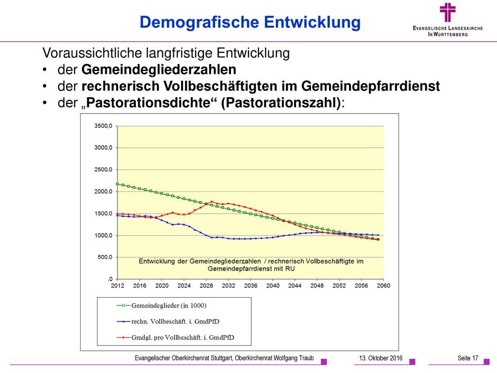 Voraussichtliche langfristige Entwicklung der Gemeindegliederzahlen