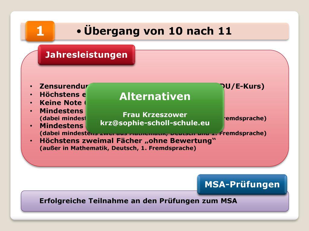 1 Übergang von 10 nach 11 Alternativen Jahresleistungen MSA-Prüfungen