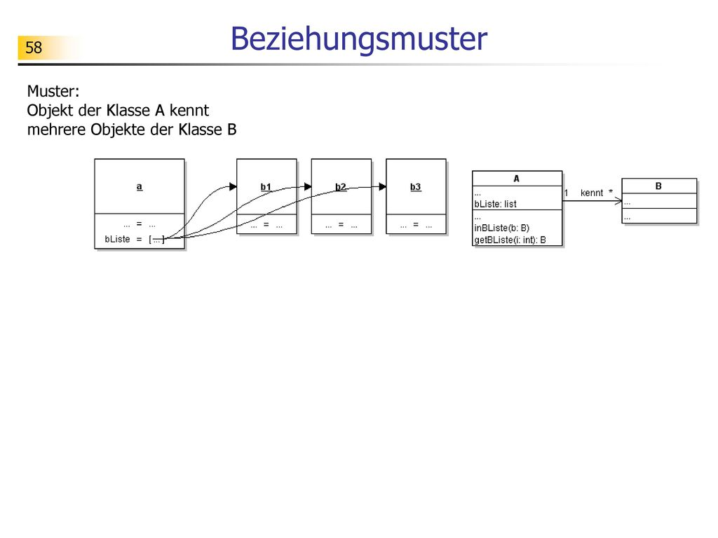 Beziehungsmuster Muster: