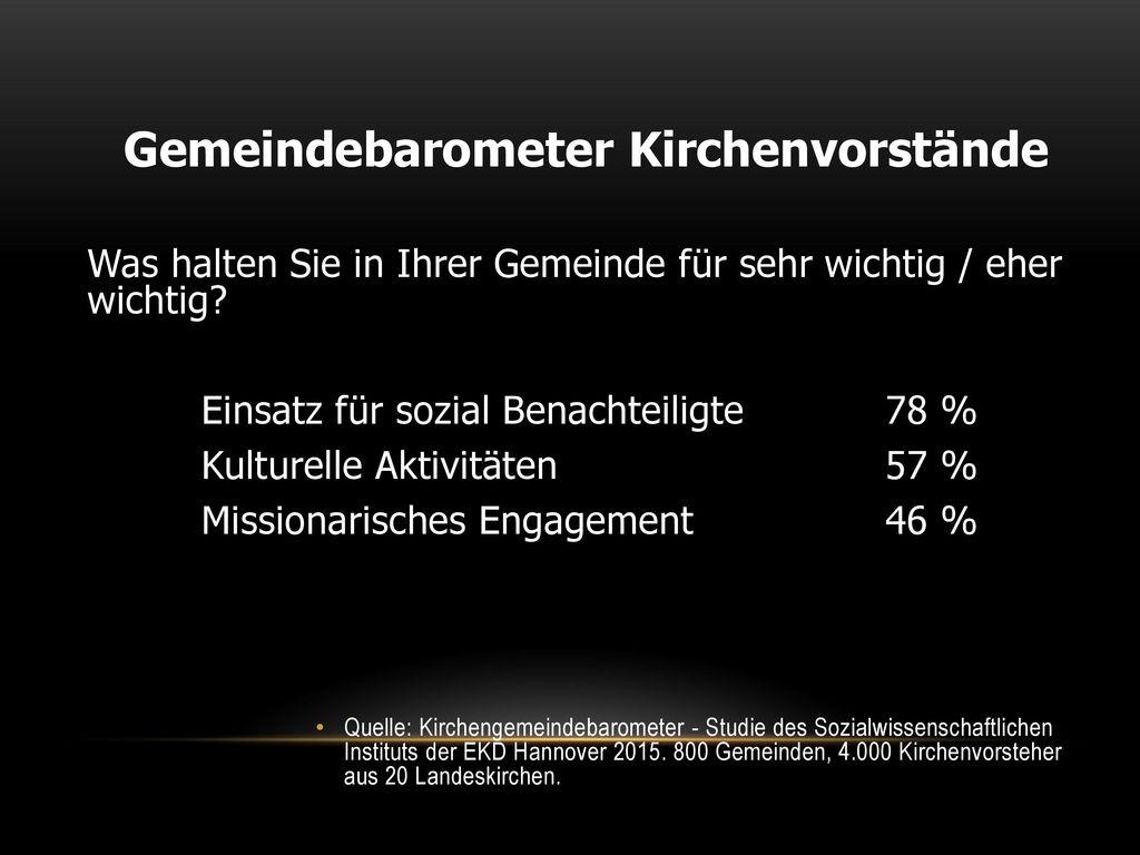 Gemeindebarometer Kirchenvorstände