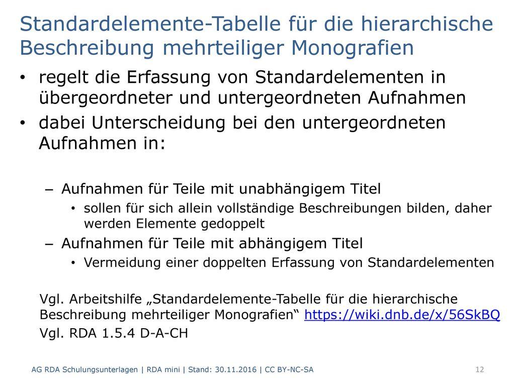 Standardelemente-Tabelle für die hierarchische Beschreibung mehrteiliger Monografien